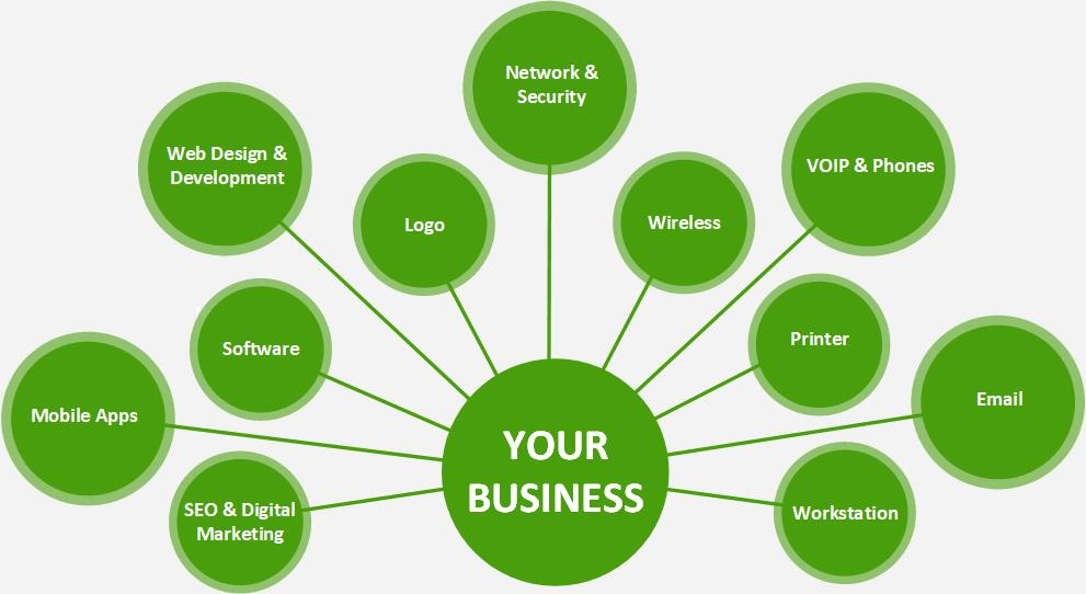 Tagnet Services